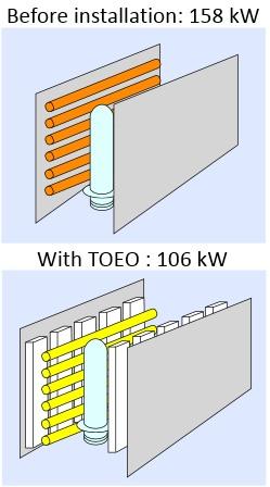 TOEO 100