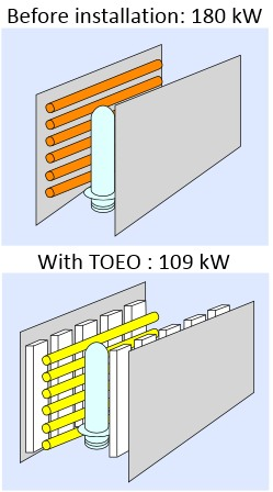 TOEO 300